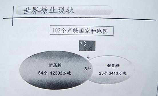 华西村人均收入_辽宁食糖人均消费量